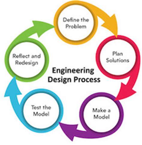 Physical Design Engineer Resume - Great Sample Resume