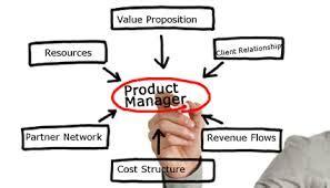 MBA Marketing Projects Help Final Year Marketing